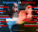 Comparative infography of telecommunication data, Argentina vs Germany