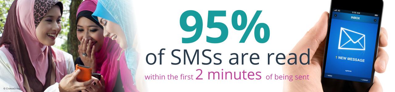 sms-marketing-cronos-group