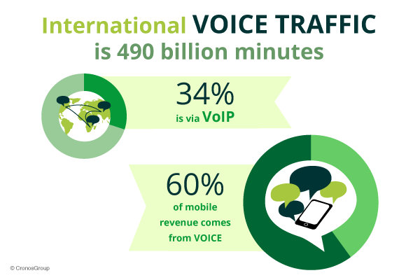 voice-traffic-communications-600