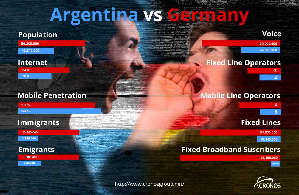 Germany-vs-Argentina-cronos
