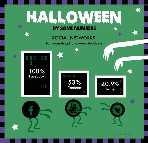 halloween-social-green